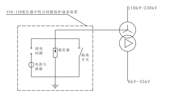enr-jxb系列变压器中性点间隙接地保护成套装置